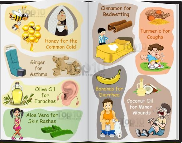 6 thảo mộc dân gian trị bệnh thường gặp ở trẻ nhỏ mùa lạnh